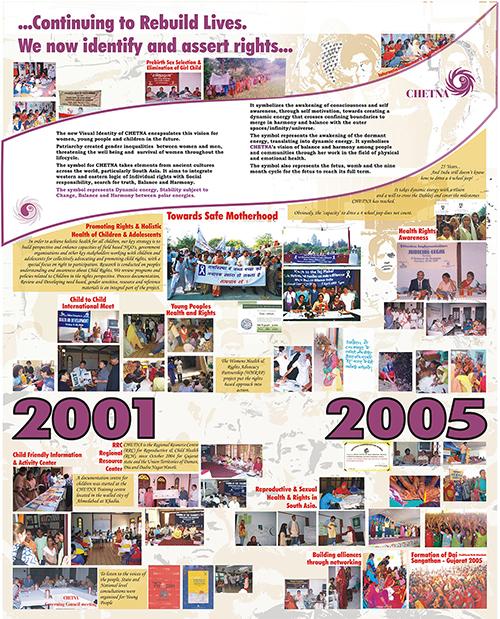Chetna-Journey-2001-2005