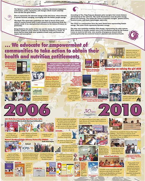 Chetna-Journey-2006-2010