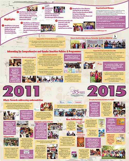 Chetna-Journey-2011-2015
